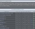 Monitoring Software Review Screenshot 0